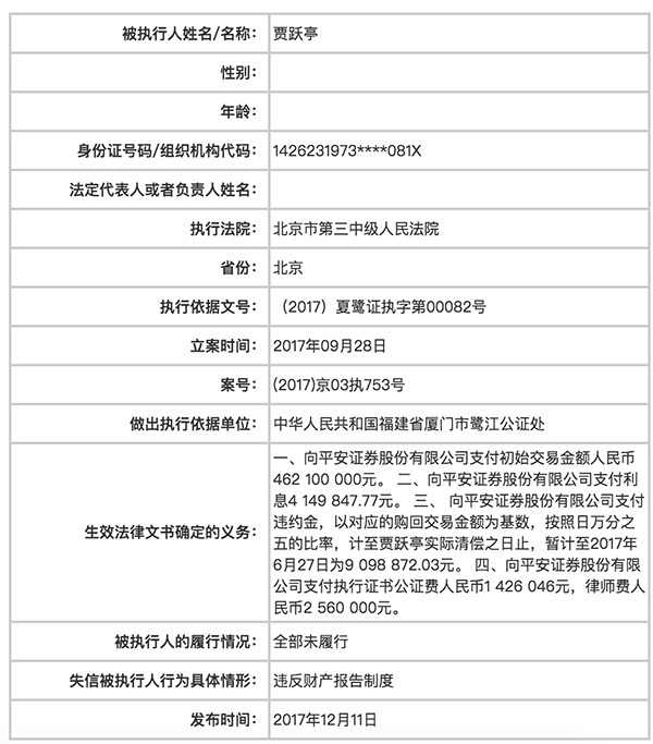 Jia Yueting was included in the list of old Lai court! No aircraft in China