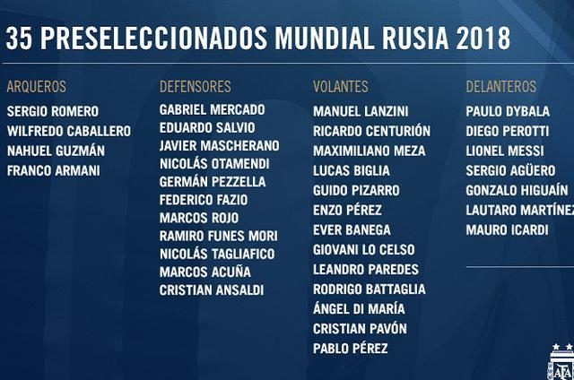 Argentina announced the 35-man World Cup, but only 23 of them are in the training base.