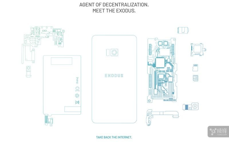 HTC is developing blockchain mobile phones.