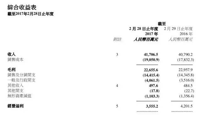 China shoes Wang last annual report analysis shut shop 700 the – Annual Report Analysis Sample