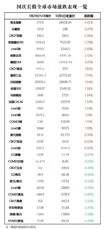 央妈突放新大招!港股已创10年新高,A股投资者坐不住了!