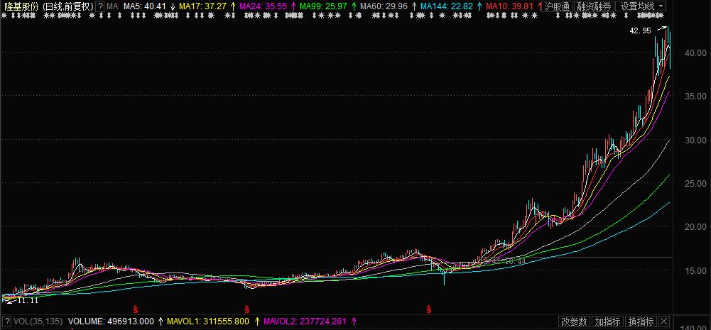 超3000只个股下跌,这波暴跌非比寻常!