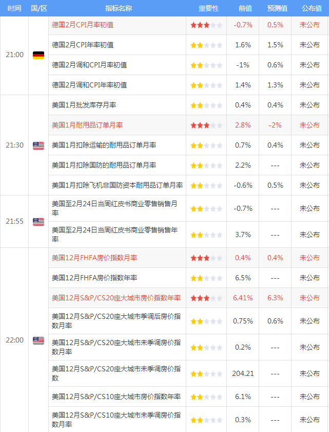 陈折生:金价加息仍待确认附美原油恒指期货2.27晚评
