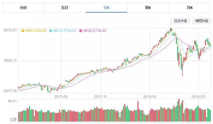 根据历史依据判断美股牛市未来还能走多远;附中概股要闻导读
