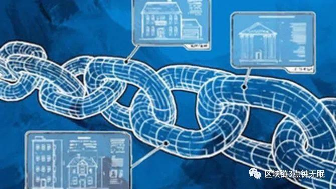 【区块链】中国区块链专利申请数量全球最高