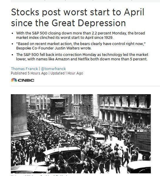 """外媒头条:美股创""""大萧条""""以来最惨4月开局"""