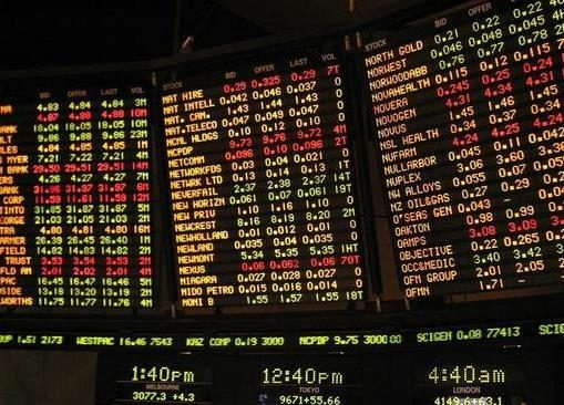 美股重挫,中美资本市场较量进一步升级