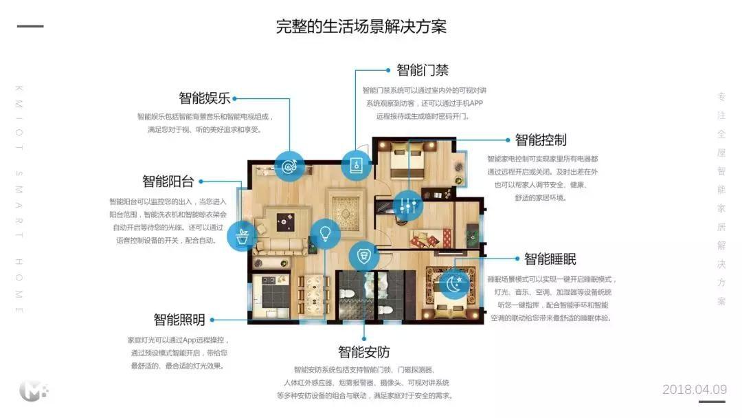 柯米科技、120平米三居室 | 无线智能家居落地设计方案!