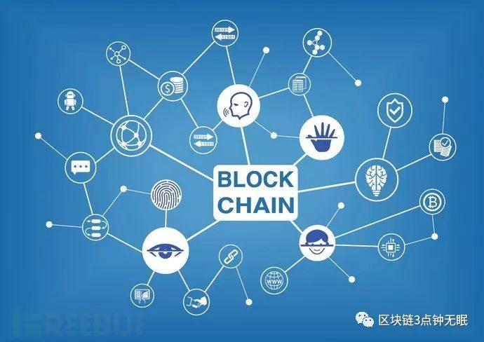 区块链应用在网络安全的六个案例