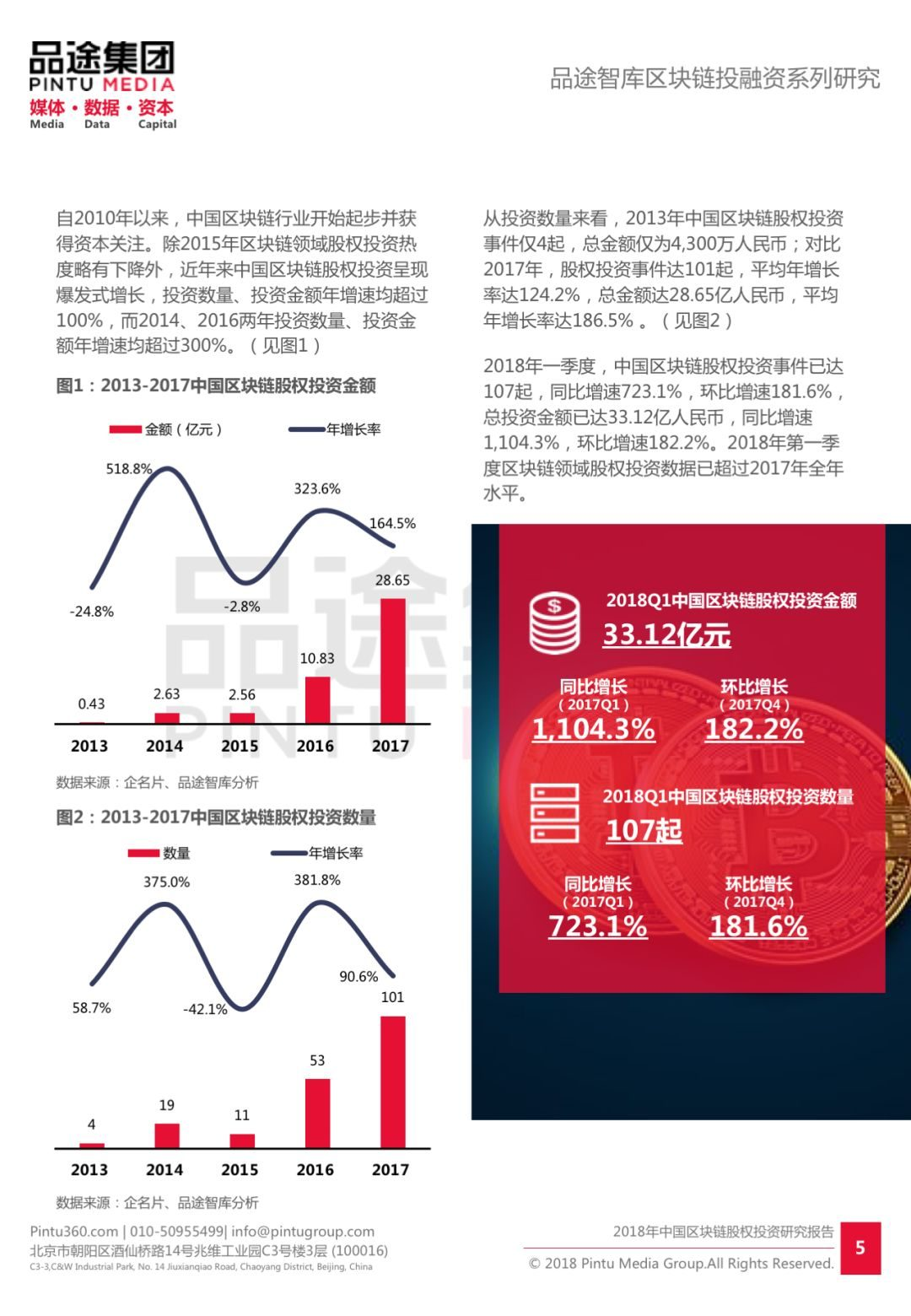 2018年中国区块链股权投资研究报告  