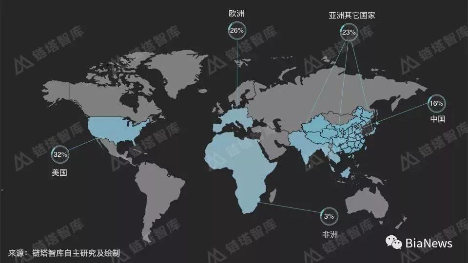 区块链日报丨俄罗斯下令立即封杀Teleg