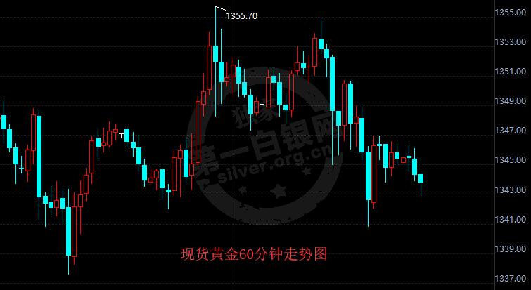 反转美元美股走强 现货黄金一度触及1340