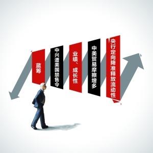 麒麟天下亞洲基金:市場波動加劇 可適當降低收益預期