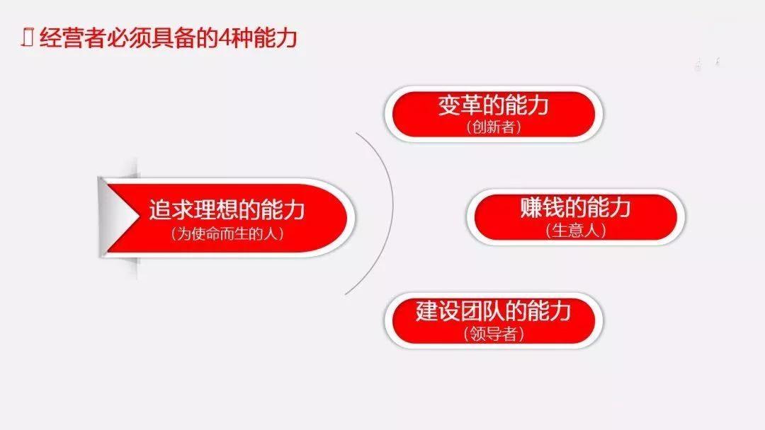 """谷子孕婴李志恒:用互联网思维拥抱""""母婴护城河""""-母婴前沿网"""