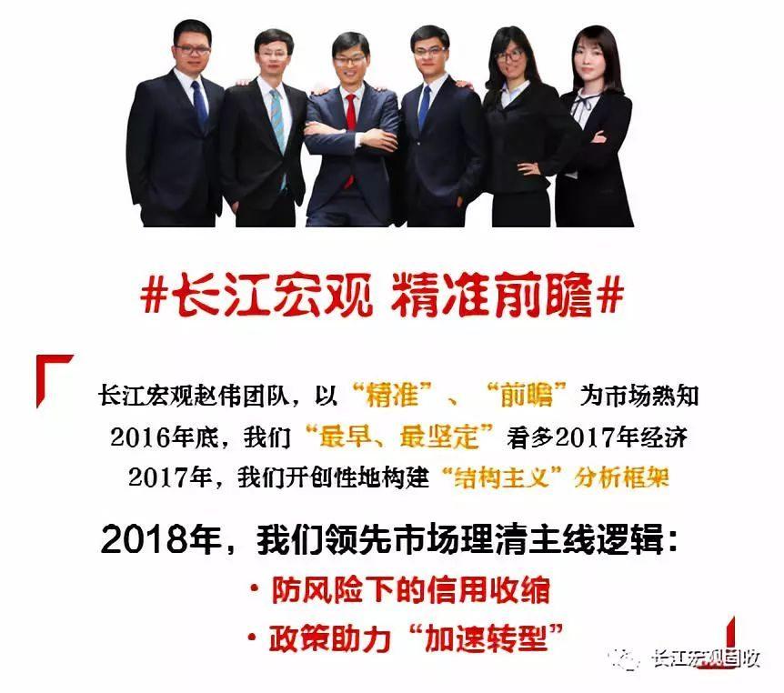 长江宏观·赵伟 | 美股震荡背后的经济逻辑——六论繁荣的顶点