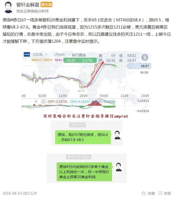 曾轩金:本周总结简评8月3日黄金原油晚间操作建议思路