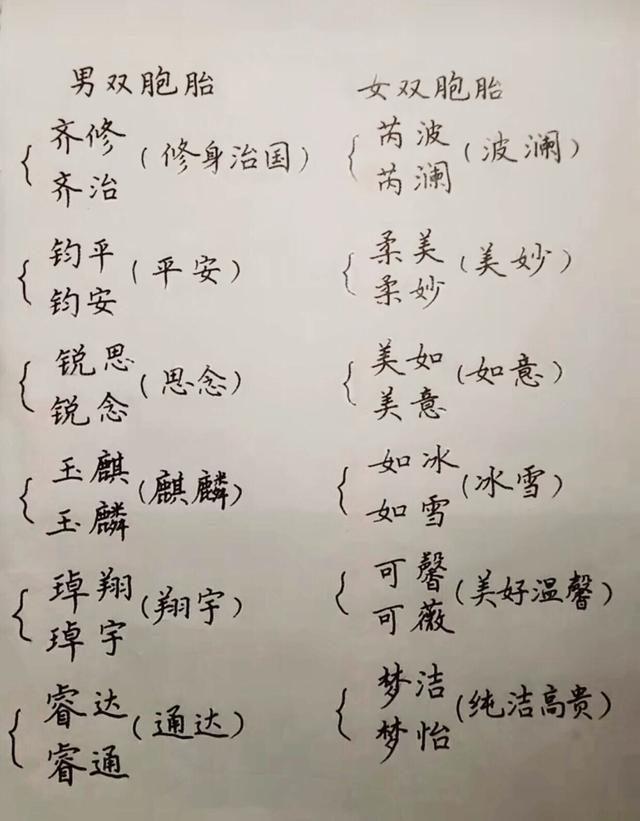 2018年笔画简单、寓意好的男女宝宝名字!