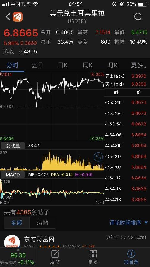 欧美股市全线收跌,中概股教育板块受挫