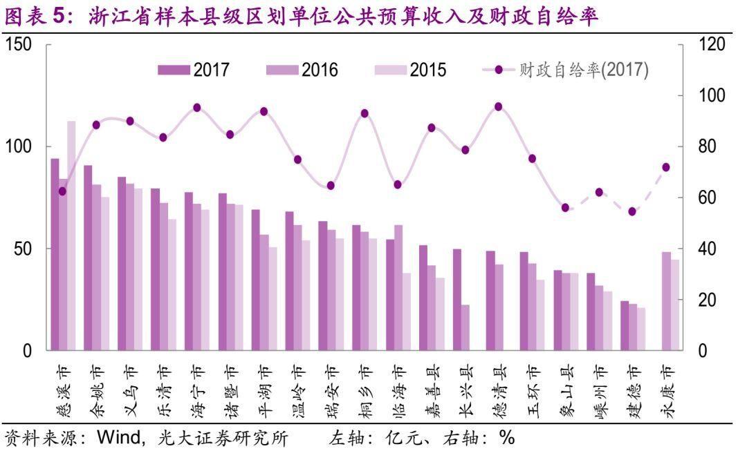 2019年經濟百強縣gdp_驕傲 百強城市排行榜出爐,黑龍江兩地上榜