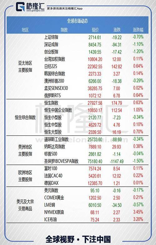数据看市 & 港股公告 | 8月23日