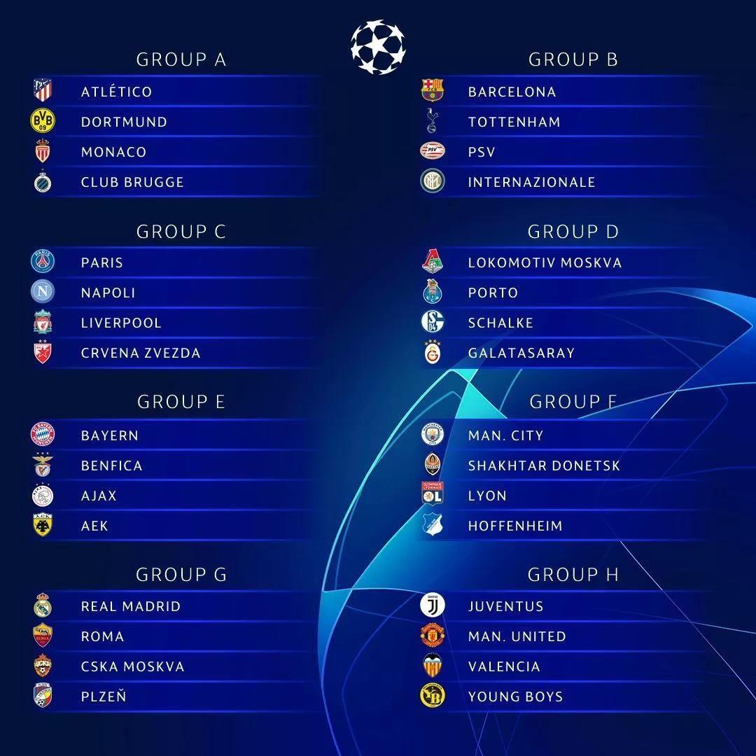 久别重逢!本赛季欧冠,哪几位焦点球星将迎