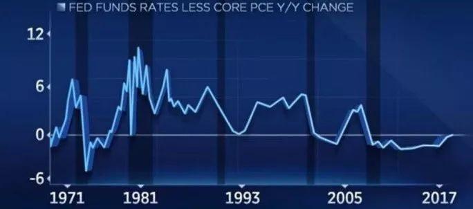 美股震荡,对冲基金大佬与高盛CEO合力炮轰量化交易