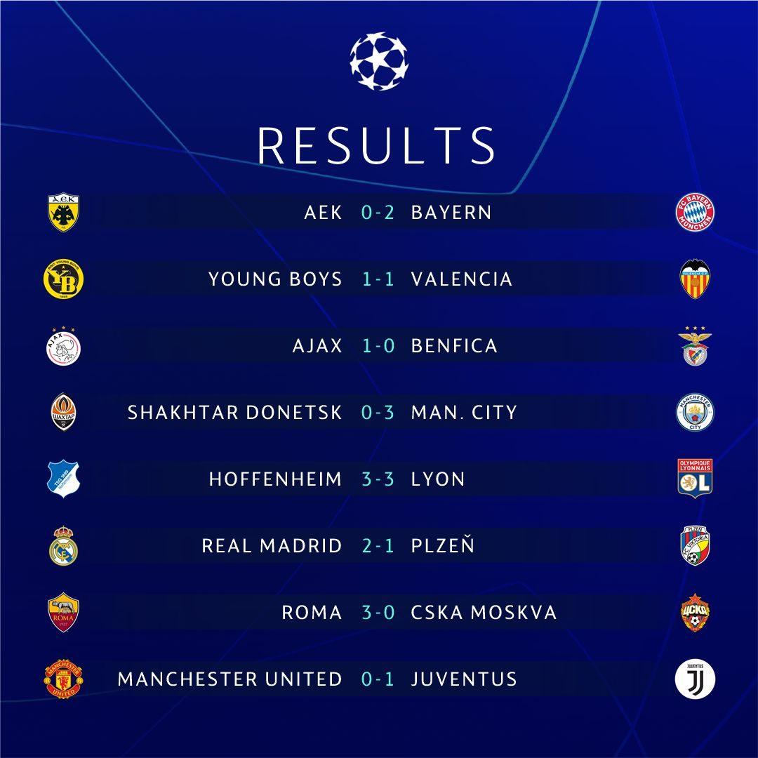 欧冠小组赛第三轮 尤文1:0曼联 皇马2