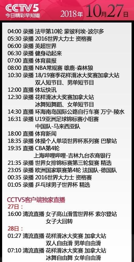 央视今日节目单 CCTV5选择NBA+CBA 中超让路 5+直播富力Vs权健