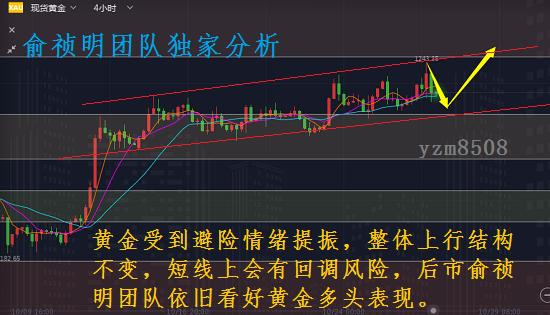 俞祯明:受股市拖累美指回调,黄金依旧强势原油多头发力