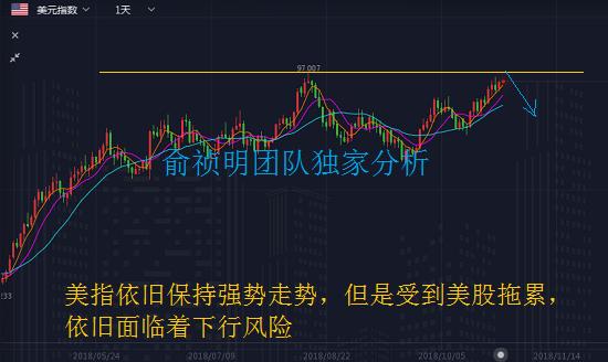俞祯明:本周数据交错需谨慎,黄金原油外汇市场分析