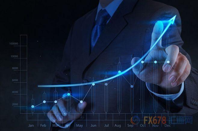 11月8日外汇交易策略(美指、欧元、英镑