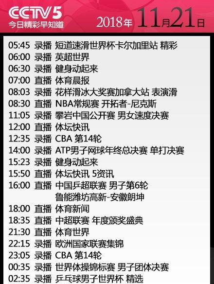 央视今日节目单 CCTV5直播NBA+中超颁奖盛典 5+直播CBA广州vs吉林
