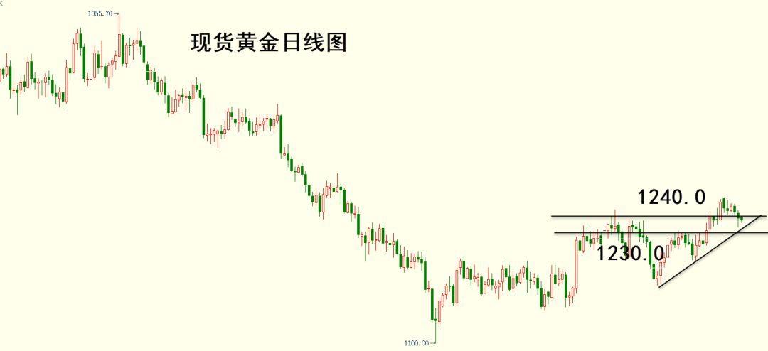 市場剖析:外匯市場迎來超級周,四國央行決議陸續登場