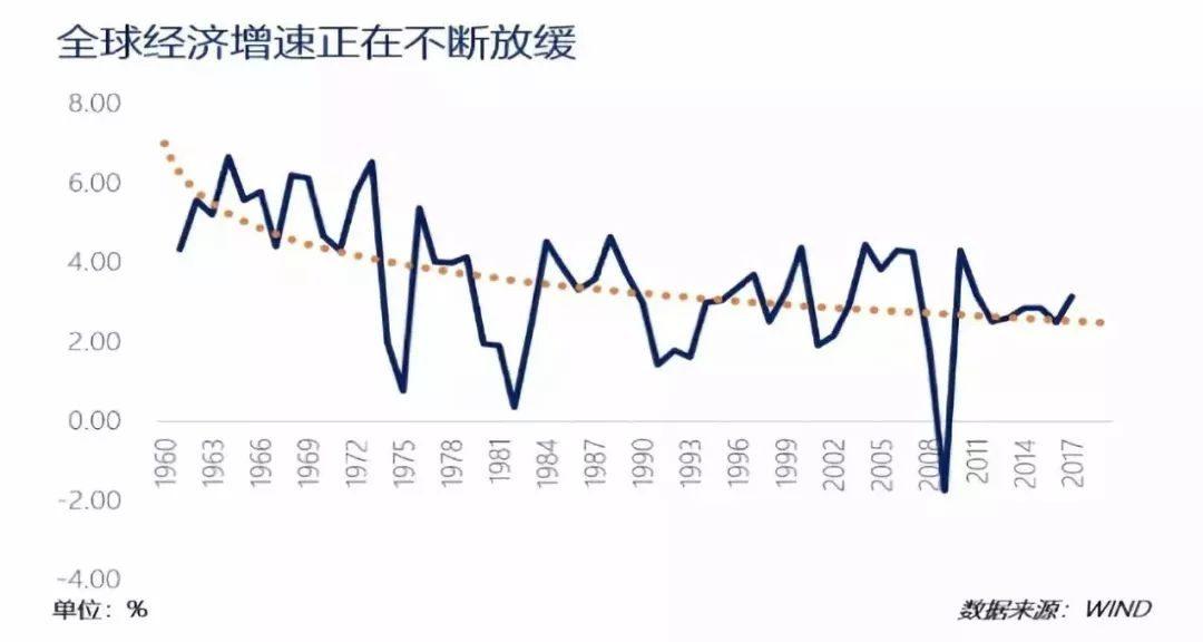 中国联通股票行情|从重大资产迁移的角度来看
