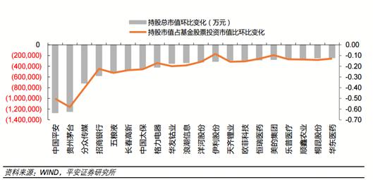 基金四季報出爐 蘇寧易購等優質個股或成投資主線