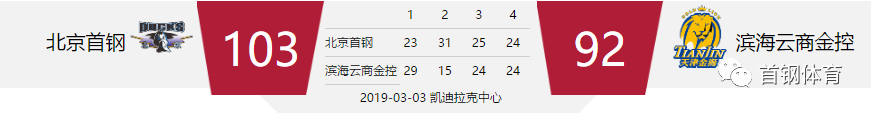 CBA   北京首钢主场胜天津