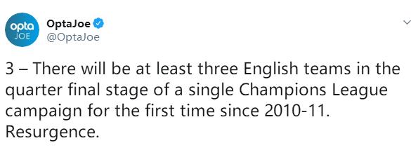 重回霸主地位?8年来欧冠八强首次有3支英