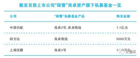 宋清辉:上市公司理财要做好准备工作 寻找正规机构和正规产品