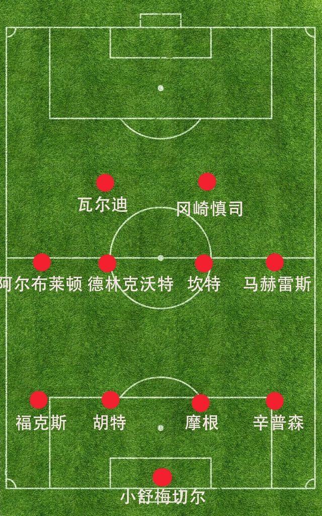 足球世界中已经落寞的442阵型一览:古老的阵型