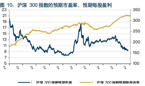 专访全球最大上市对冲基金英仕曼:A股狂欢虽过,仍可逢低买入