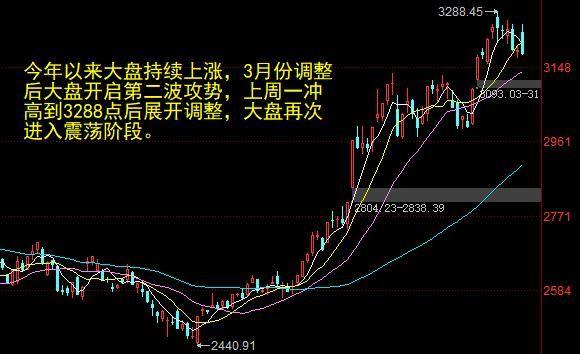 就在刚刚,中国股市发布重大利好公告 明日有望上演千股反弹局面