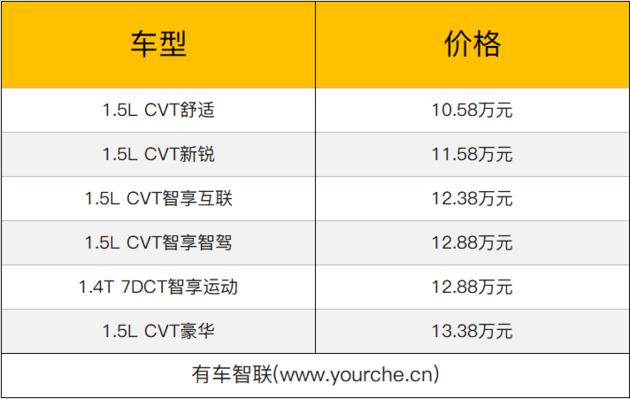 两种动力六款车型 东风悦达起亚全新K3预售10.58万起