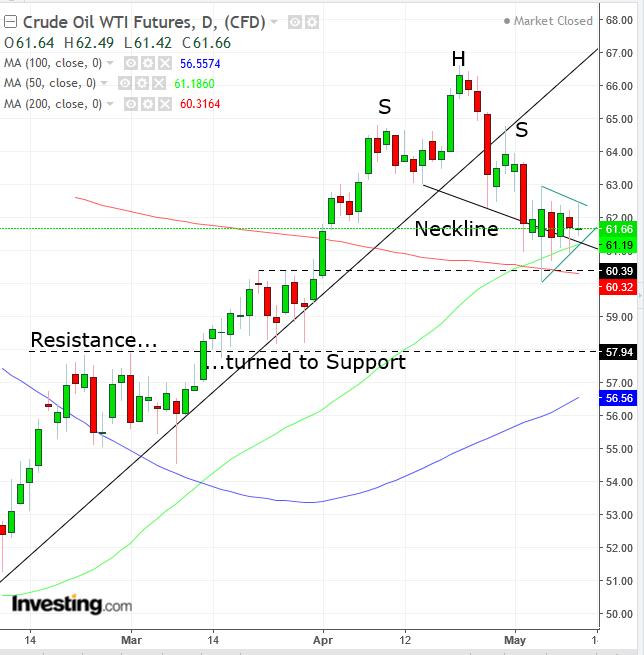 一周前瞻:美股将迎更大波动,这轮涨势要结束了吗?c