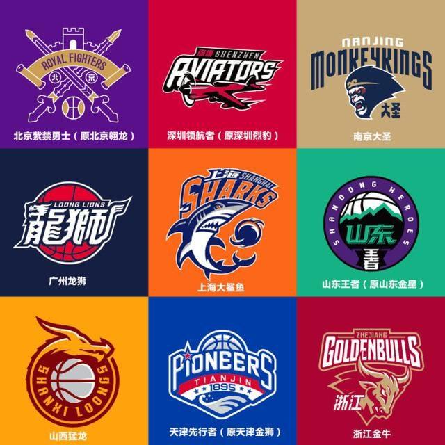 CBA公布9支球队新队标,4队更改队名,广东宏远暂不做改变!