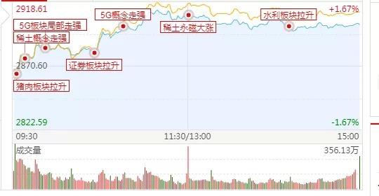 中钢天源+英洛华,明日一个买股逻辑推测!
