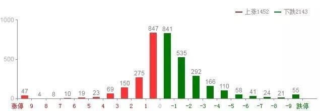 中国股市:A股变盘节点临近,周一2800或将失守!