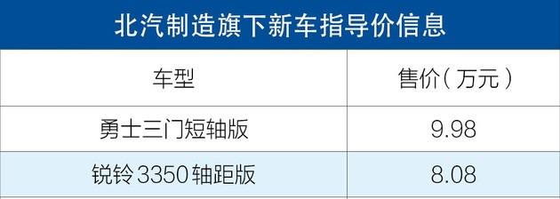 北汽制造针对性产品 锐铃/勇士新车型正式上市 售8.08万起