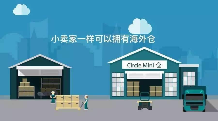 数码港海外售后应运而生,CBEC数码港专注接收跨境电商退货
