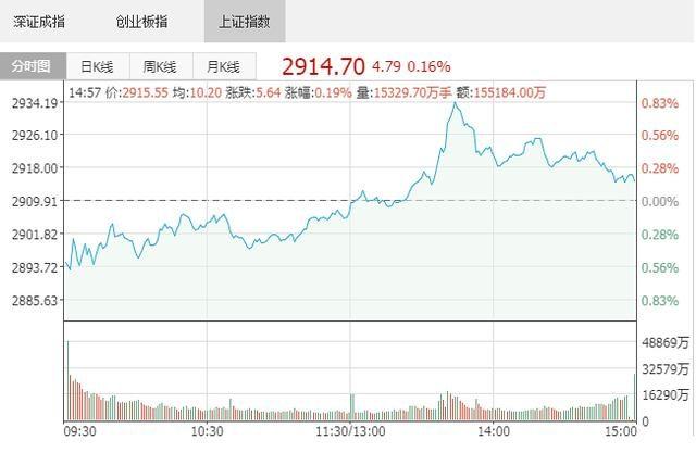 """中国股市超预期反弹!又遇黑周四,明天是""""惊喜""""还是""""惊吓""""?"""