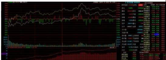 中国股市:地量之后一般多久见阶段底?明日有望打破黑周四!